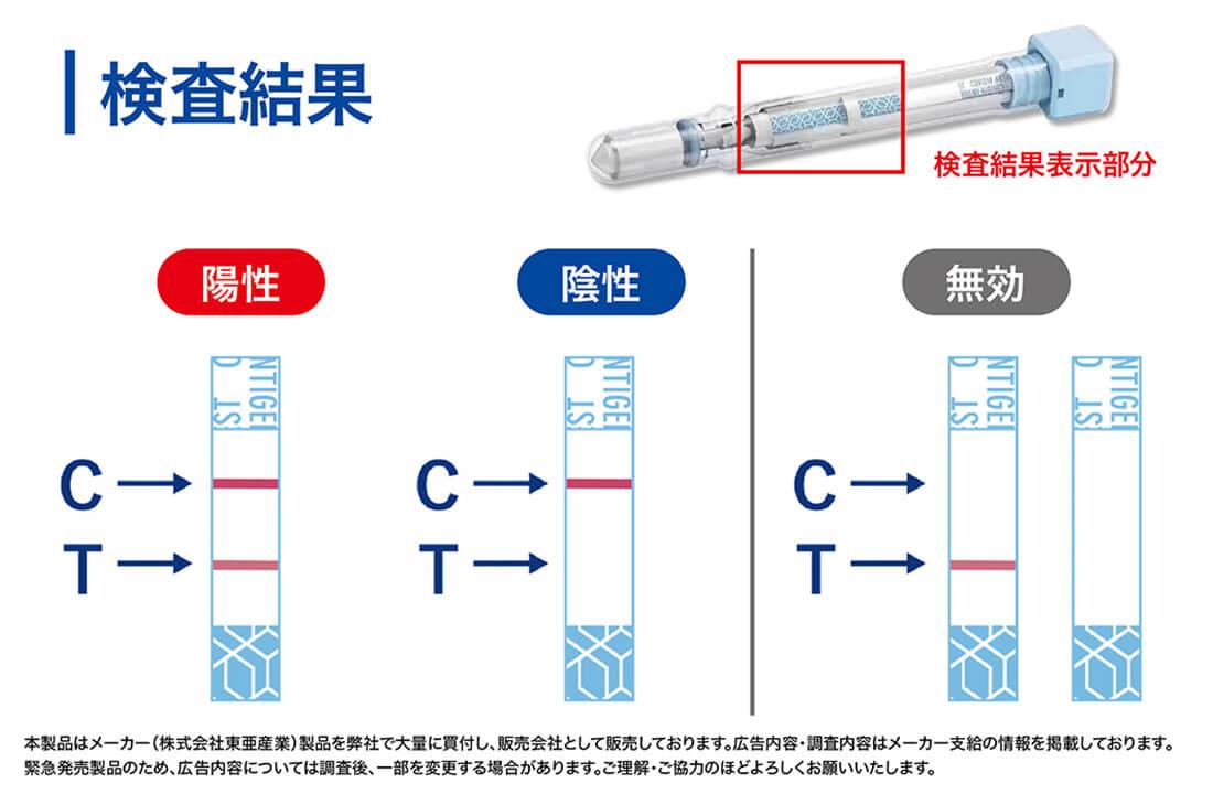【新型コロナウイルス抗原検査ペン型デバイス】検査結果