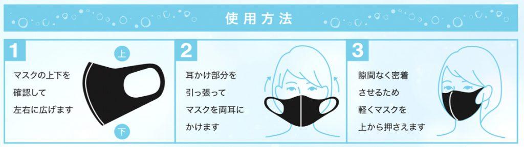 マスクの正しいつけ方
