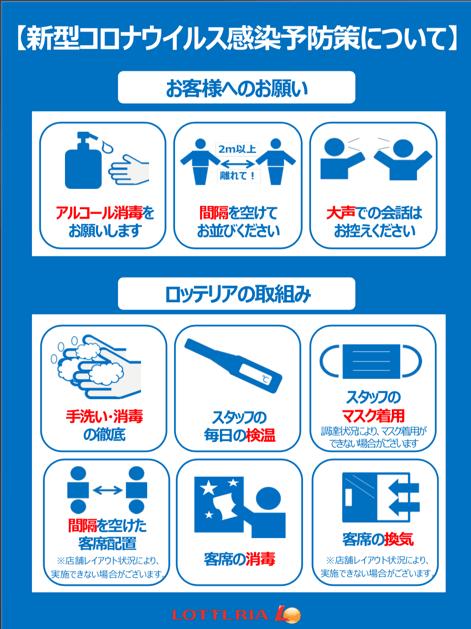 ロッテリアの感染予防対策ポスター。全店舗に掲示。