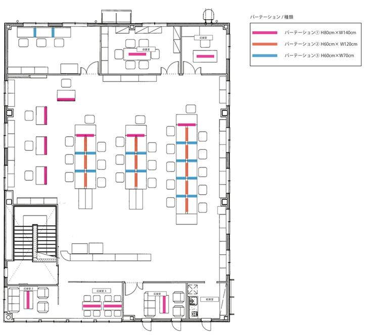 パーティション設置場所の整理例