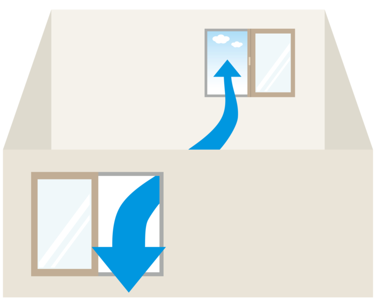 「換気の悪い密閉空間」を改善するための換気の方法